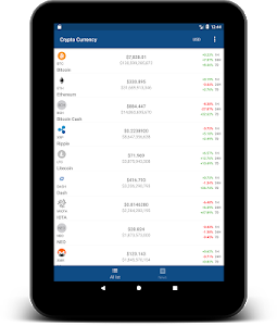 Download Crypto App - Widgets, Alerts, News, Bitcoin Prices 2.1.1 APK