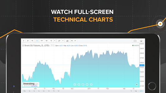screenshot of Stocks, Forex, Finance, Markets: Portfolio & News version Varies with device
